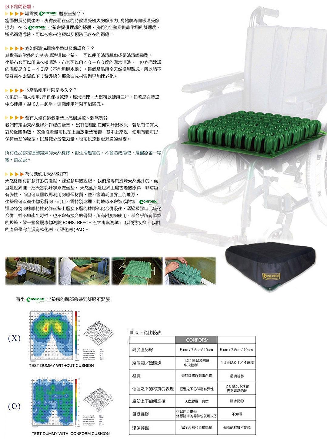 防褥氣墊座CONFORM(一區浮動坐墊)